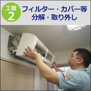 エアコン洗浄工程2